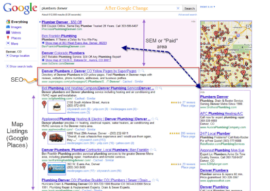 Google SERP After Places change