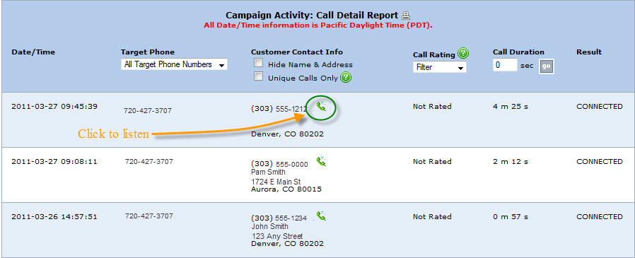 Detailed call tracking