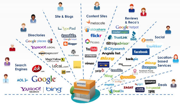 online company search