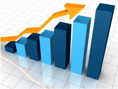 track your investments online marketing denver