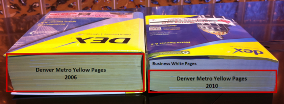 Directory - Yellow Pages